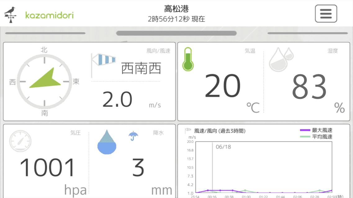 ドローン 気象 観測